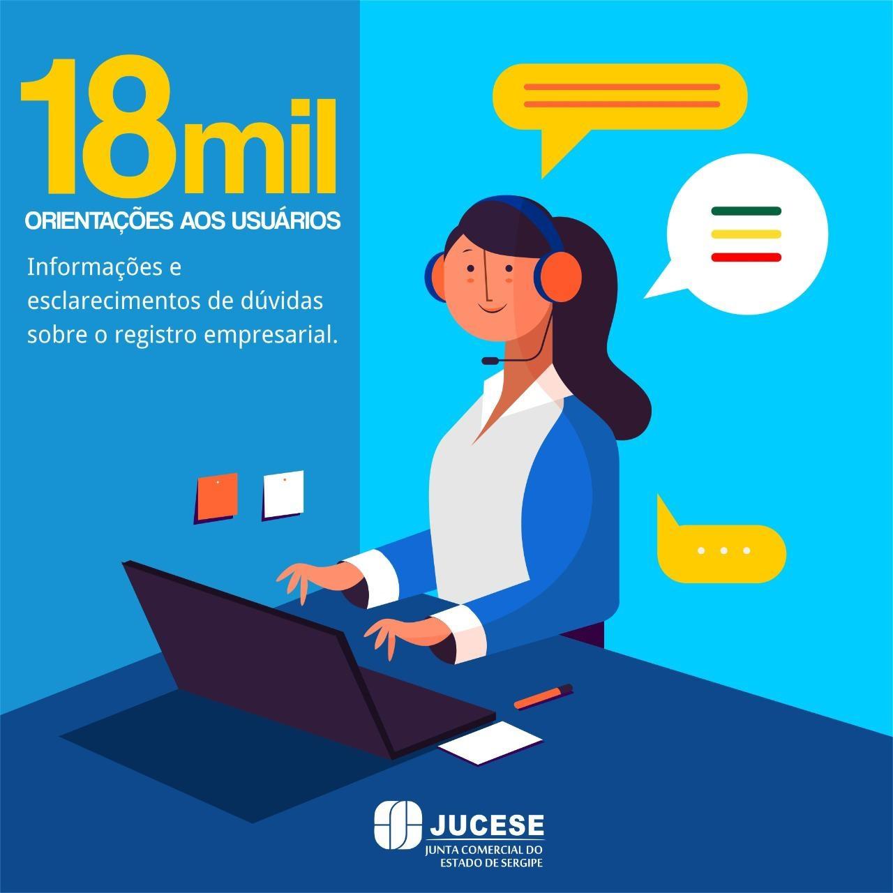 Jucese orienta mais de 18 mil usuários sobre o registro empresarial