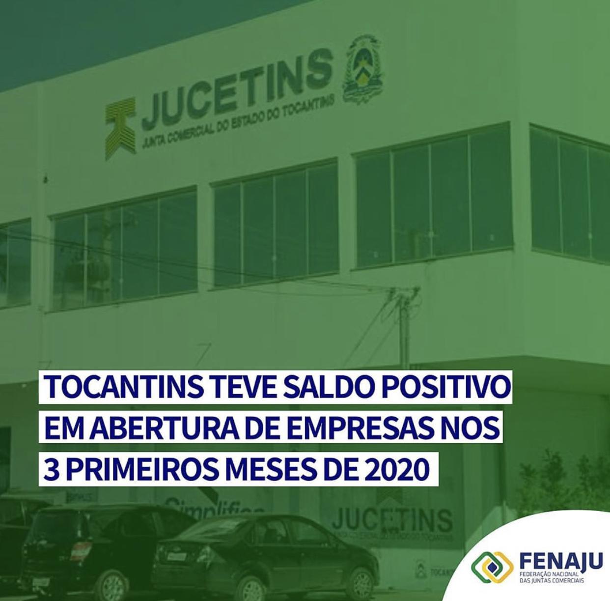 Tocantins teve saldo positivo em abertura de empresas nos 3 primeiros meses de 2020
