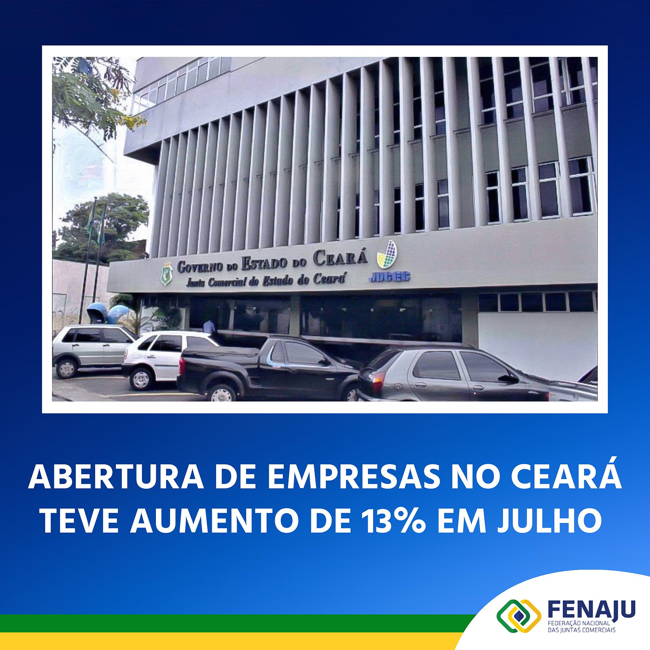 Abertura de empresas no Ceará teve aumento de 13% em julho