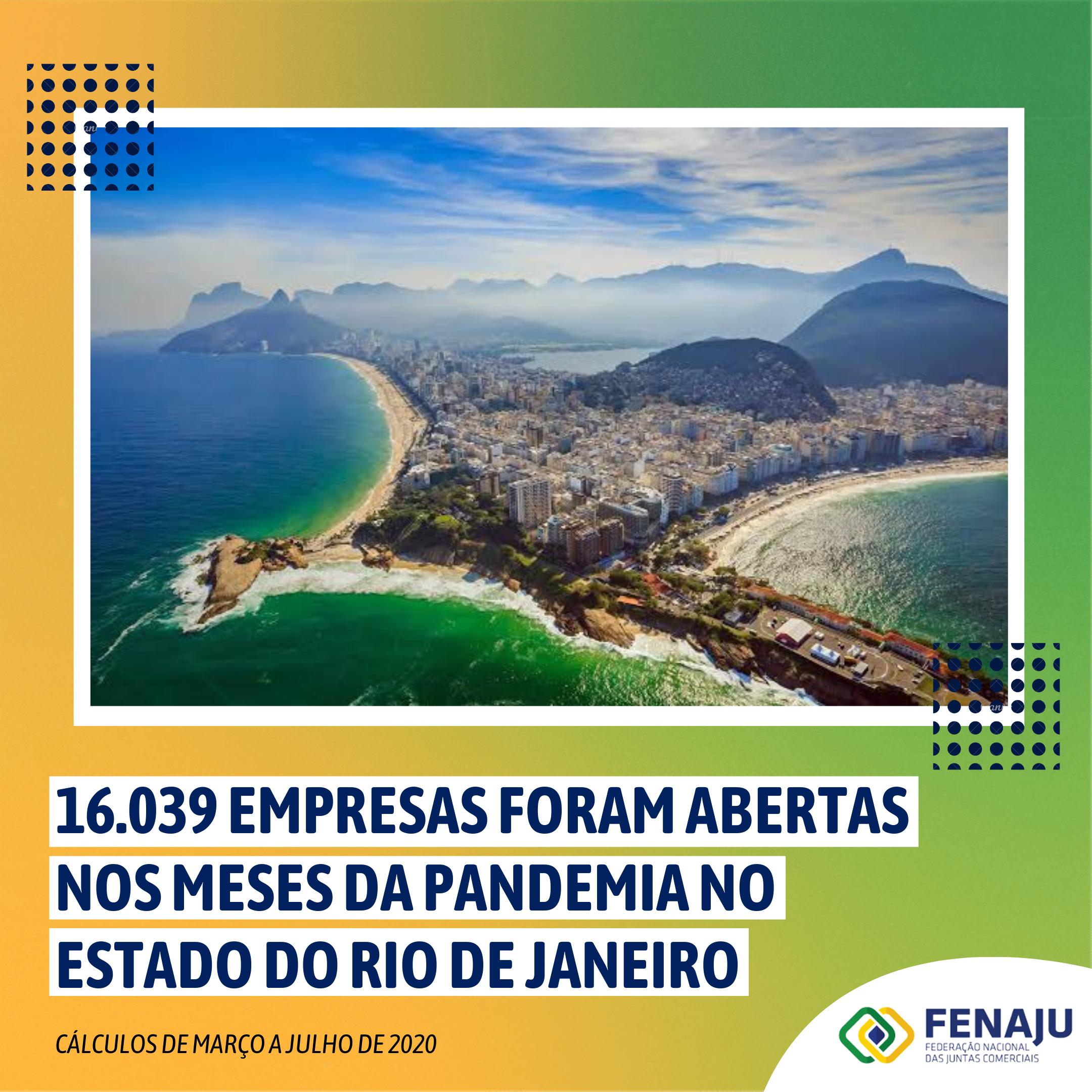 16.039 empresas foram abertas nos meses da pandemia no Estado do Rio de Janeiro