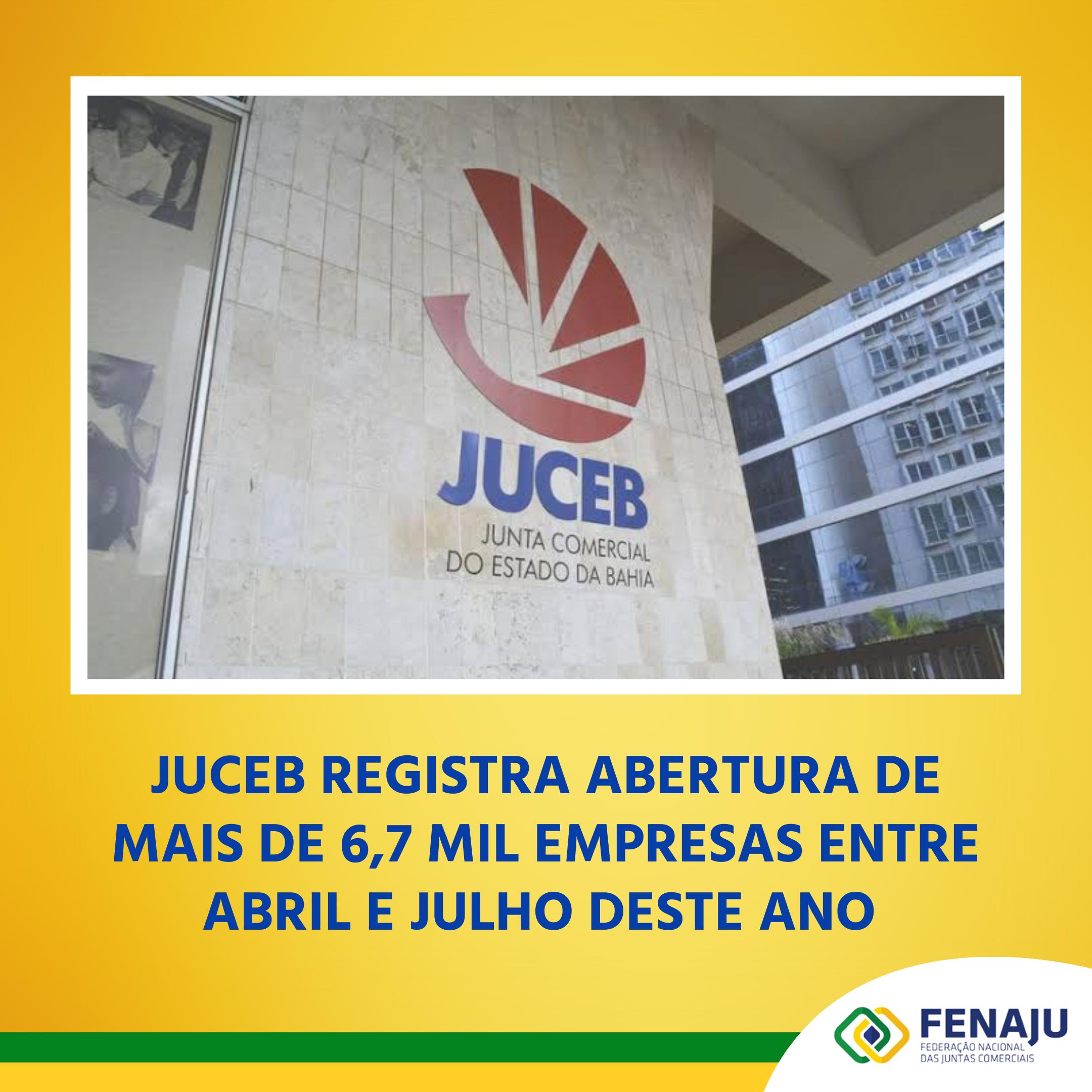 Juceb registra abertura de mais de 6,7 mil empresas entre abril e julho deste ano